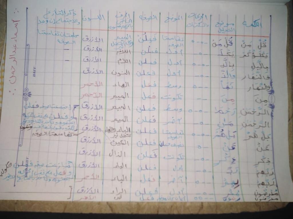 الواجب الرابع/ الدورة السادسة - صفحة 6 Ae_oc_27