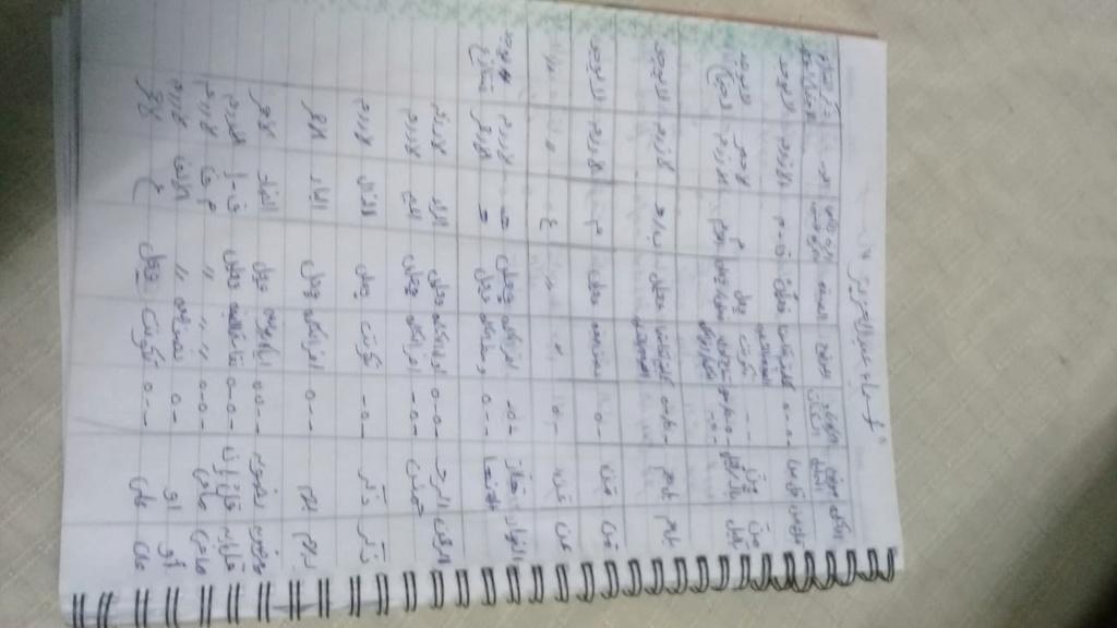الواجب الرابع/ الدورة السادسة - صفحة 6 Ae_oc_28