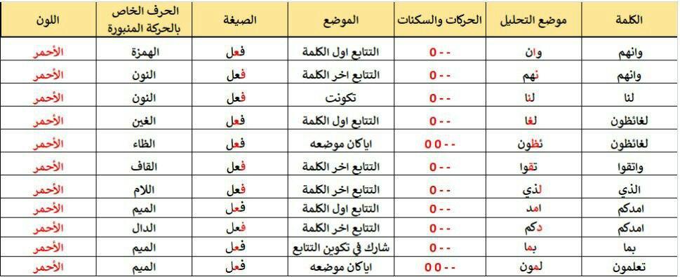 الواجب الثاني / الدورة السابعة - صفحة 14 Ae_oo10