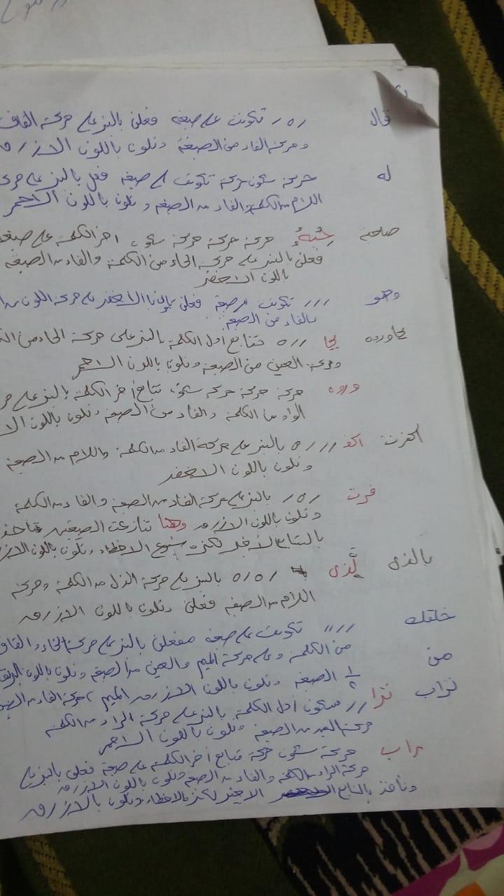 الواجب السابع / الدورة الخامسة - صفحة 3 Ae_yac24
