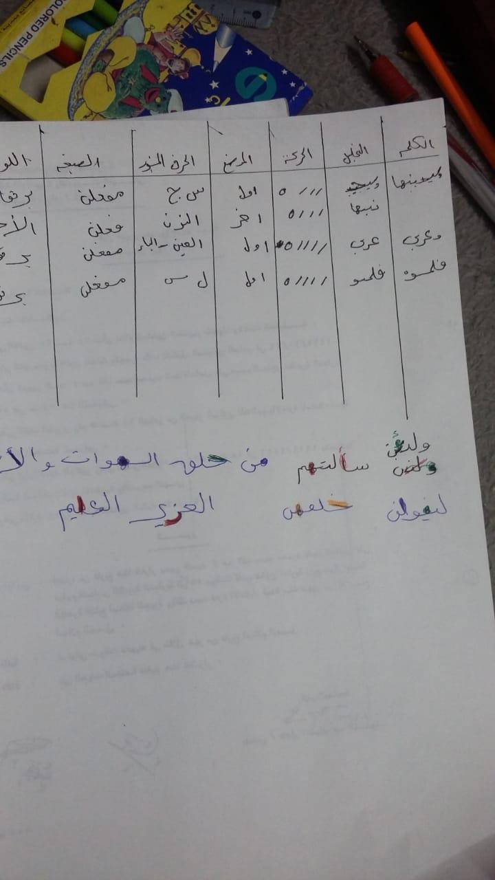 الواجب الثامن / الدورة الخامسة - صفحة 3 Ae_yac25