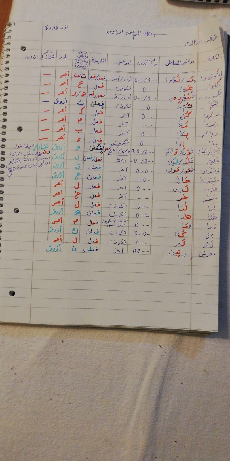 الواجب الثالث / الدورة الخامسة - صفحة 7 Ai_aai13