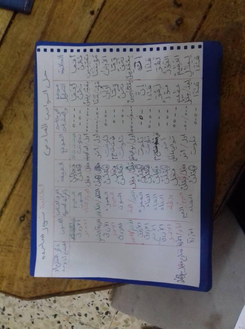 الواجب السادس / الدورة الخامسة - صفحة 2 Ai_yco17