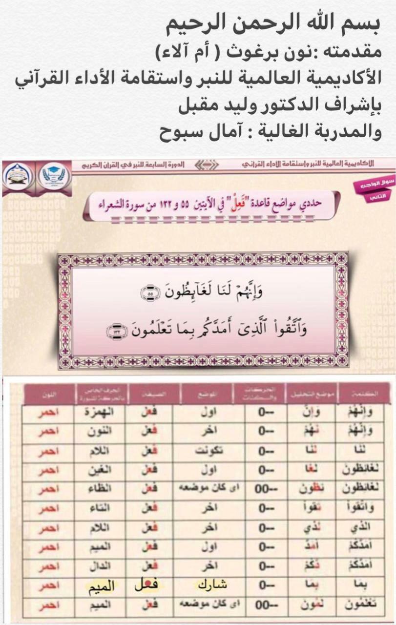 الواجب الثاني / الدورة السابعة - صفحة 6 Aia_a_10