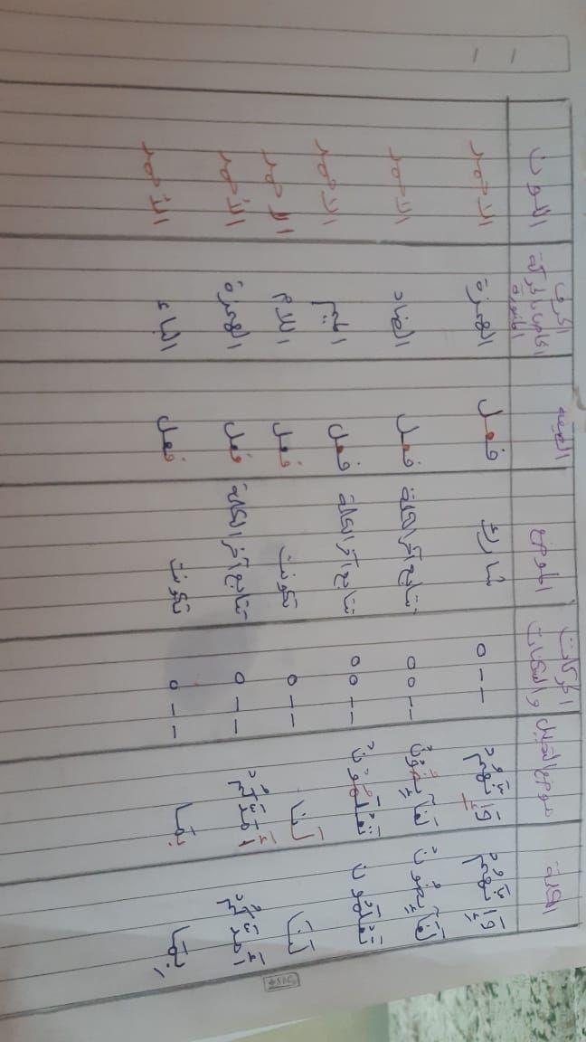 الواجب الثاني / الدورة السابعة - صفحة 5 Aia_c11