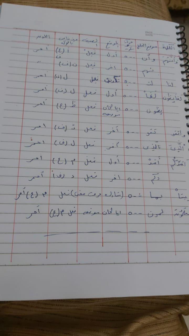 الواجب الثاني / الدورة السابعة - صفحة 6 Aio11