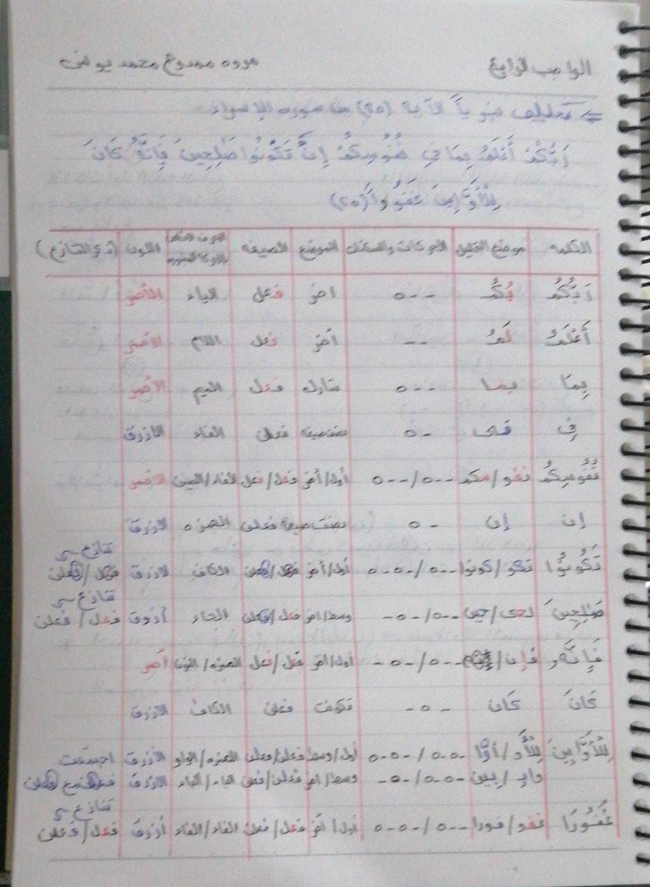 الواجب الرابع / الدورة السابعة  - صفحة 2 Aio_aa18