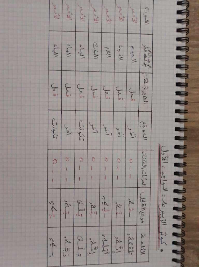 الواجب الأول / الدورة السادسة  - صفحة 4 Aio_ao17