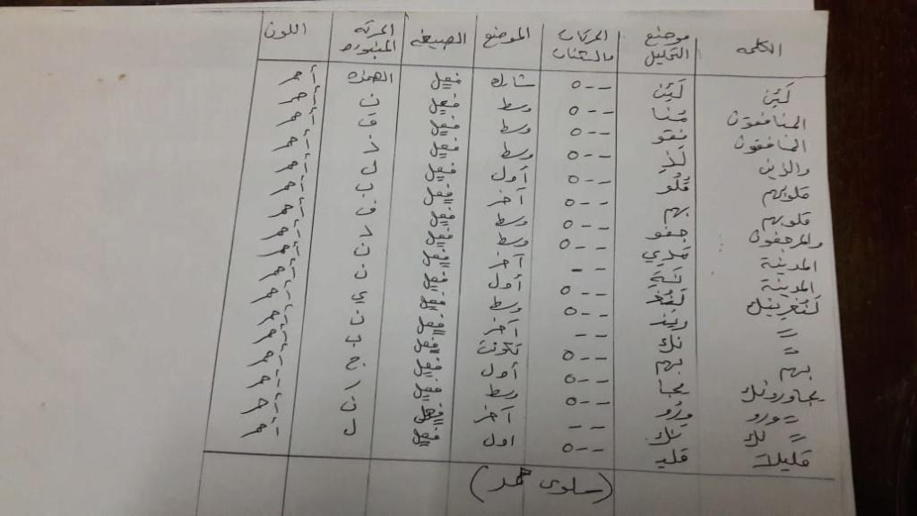 الواجب الثاني/ الدورة الخامسة - صفحة 4 Aio_ay11