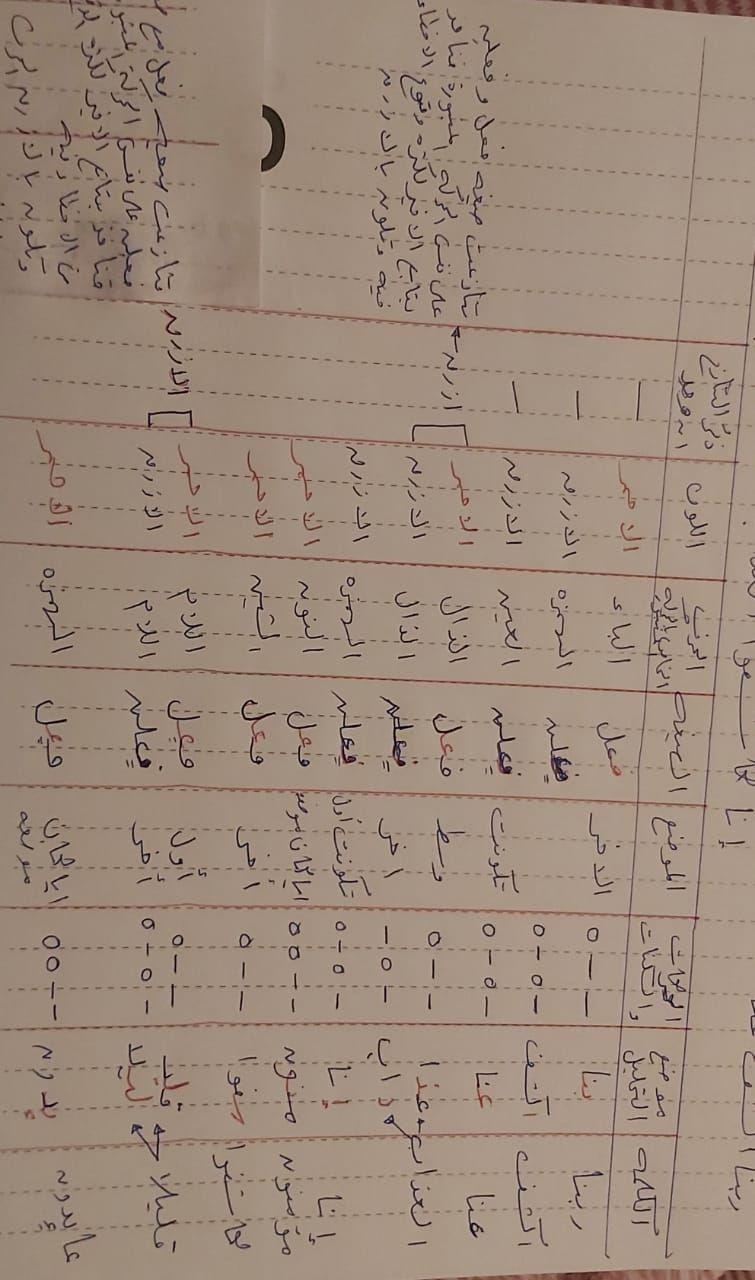 الواجب الثالث / الدورة السابعة - صفحة 2 Aio_ay45