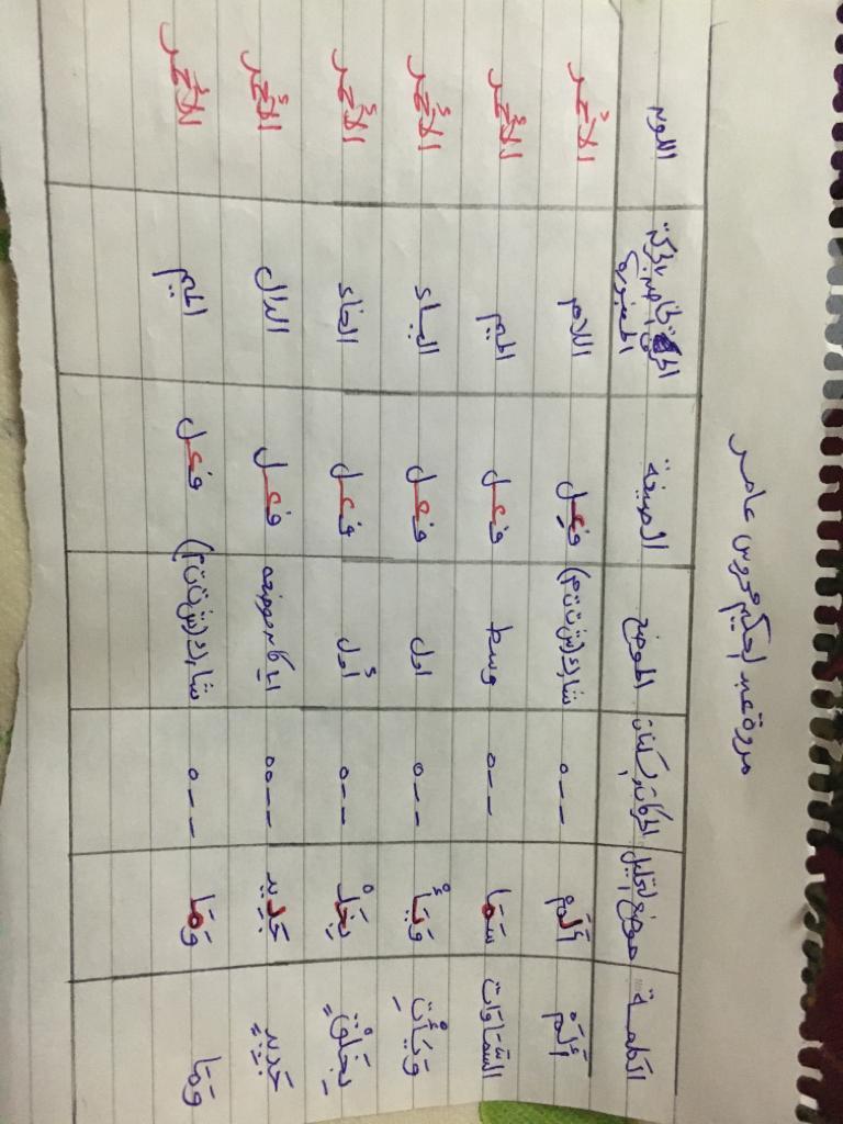 الواجب الثاني / الدورة السادسة - صفحة 4 Aio_oc23