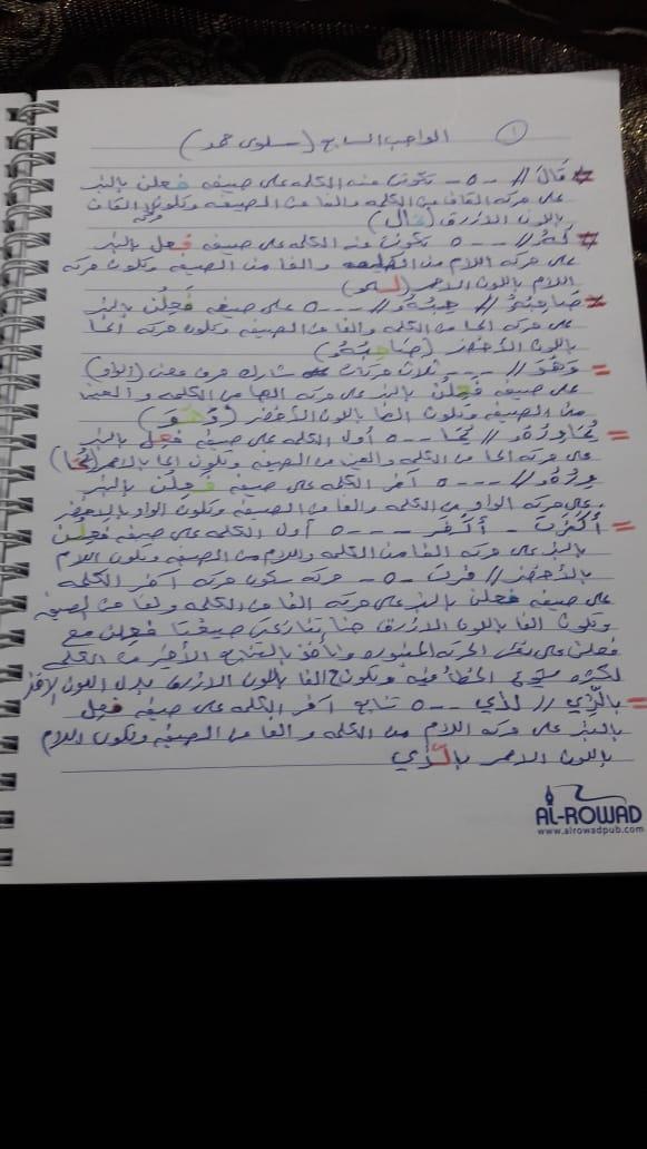 الواجب السابع / الدورة الخامسة - صفحة 5 Aio_ya12