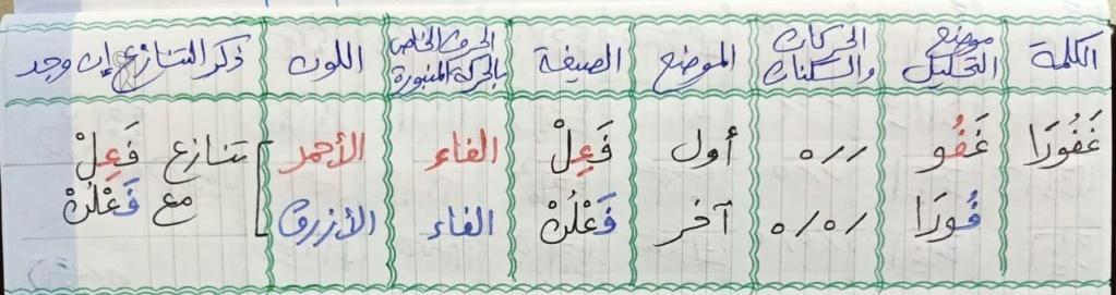الواجب الرابع / الدورة السابعة  Aio_yy14