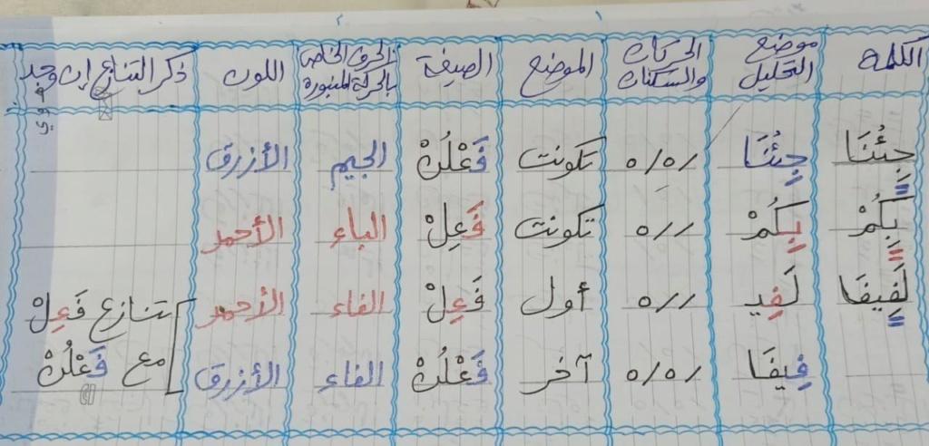الواجب الخامس / الدورة السابعة - صفحة 3 Aio_yy16