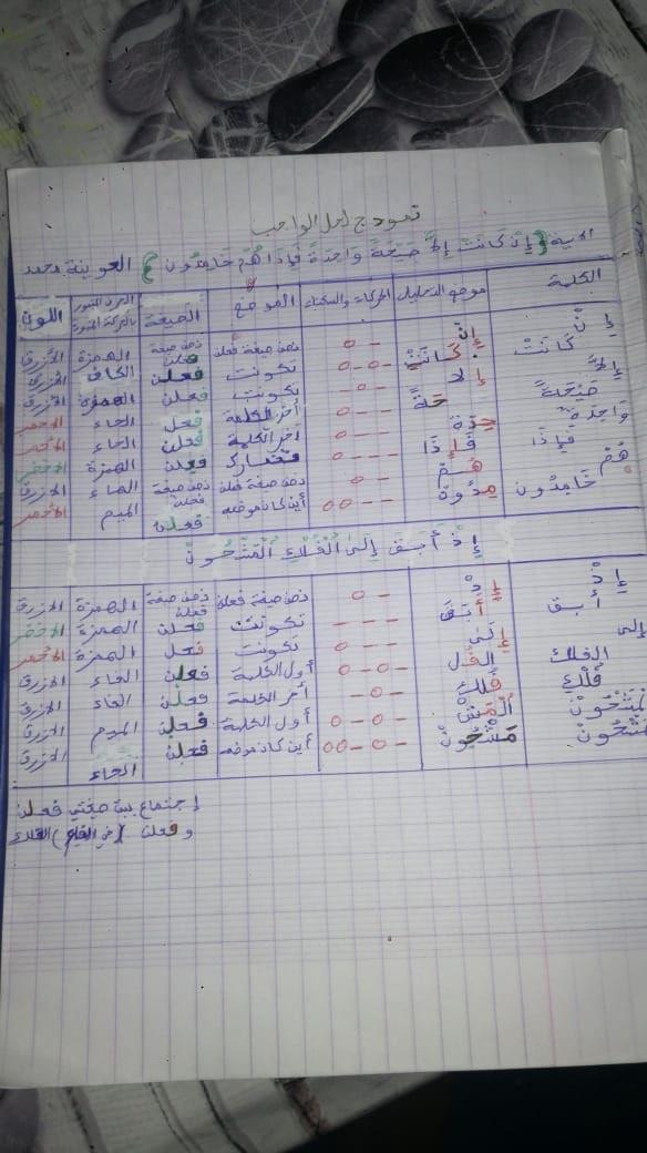 الواجب الخامس/ الدورة الرابعة Aioao_12