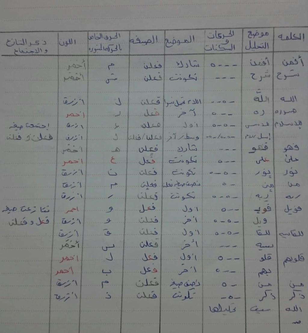 الواجب الخامس / الدورة الخامسة - صفحة 5 Ao_aaa12