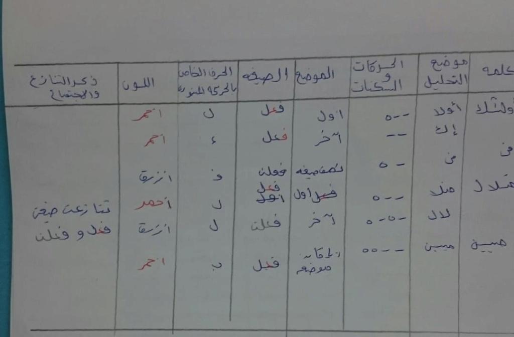 الواجب الخامس / الدورة الخامسة - صفحة 5 Ao_aaa13