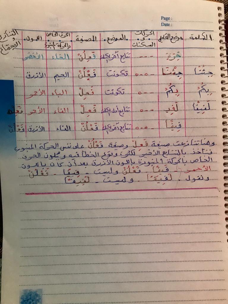 الواجب الخامس / الدورة السابعة - صفحة 4 Ao_aao22