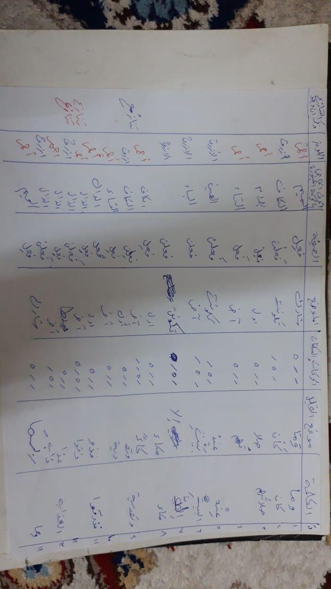 الواجب الثالث/ الدورة الرابعة - صفحة 2 Ao_ay_11