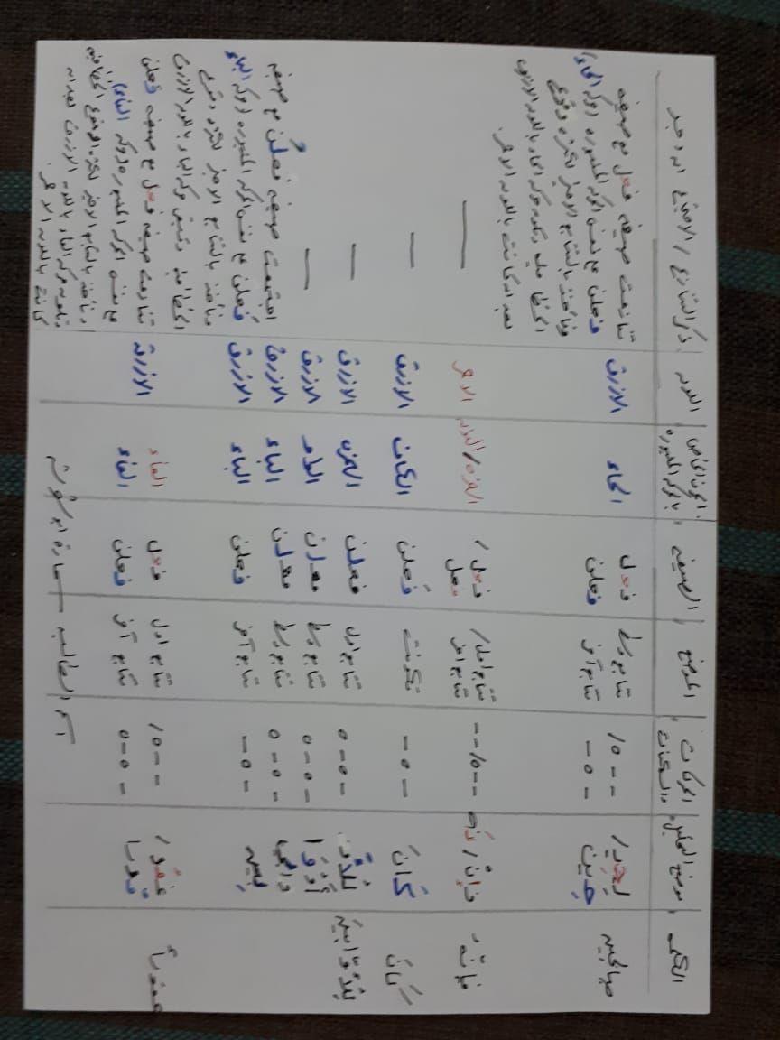 الواجب الرابع / الدورة السابعة  - صفحة 4 Ao_eoi10