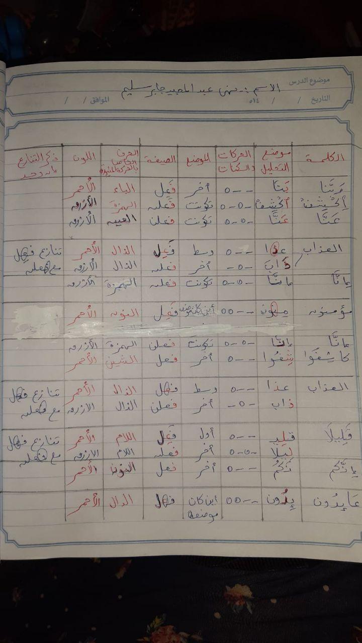 الواجب الثالث / الدورة السابعة - صفحة 3 Ao_oca11