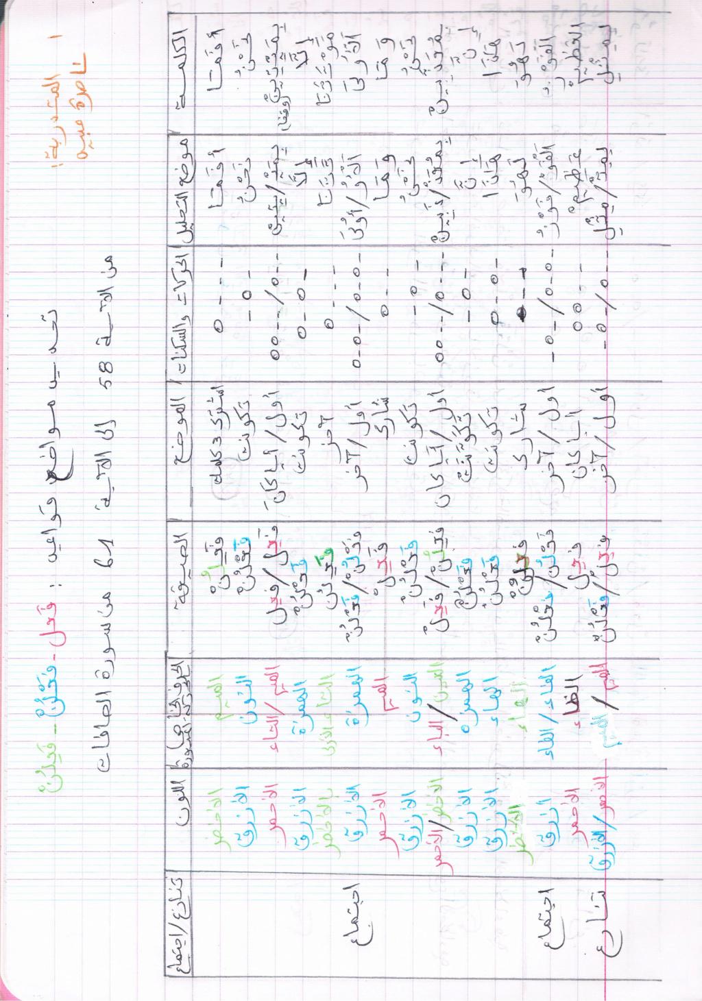 الواجب السادس / الدورة الخامسة - صفحة 3 Ao_ooc19