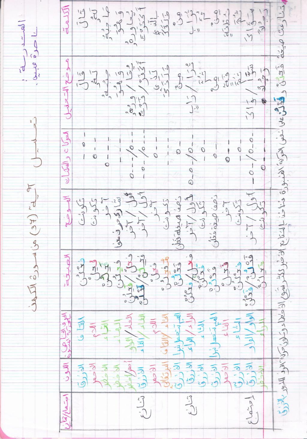 الواجب السابع / الدورة الخامسة - صفحة 3 Ao_ooc21