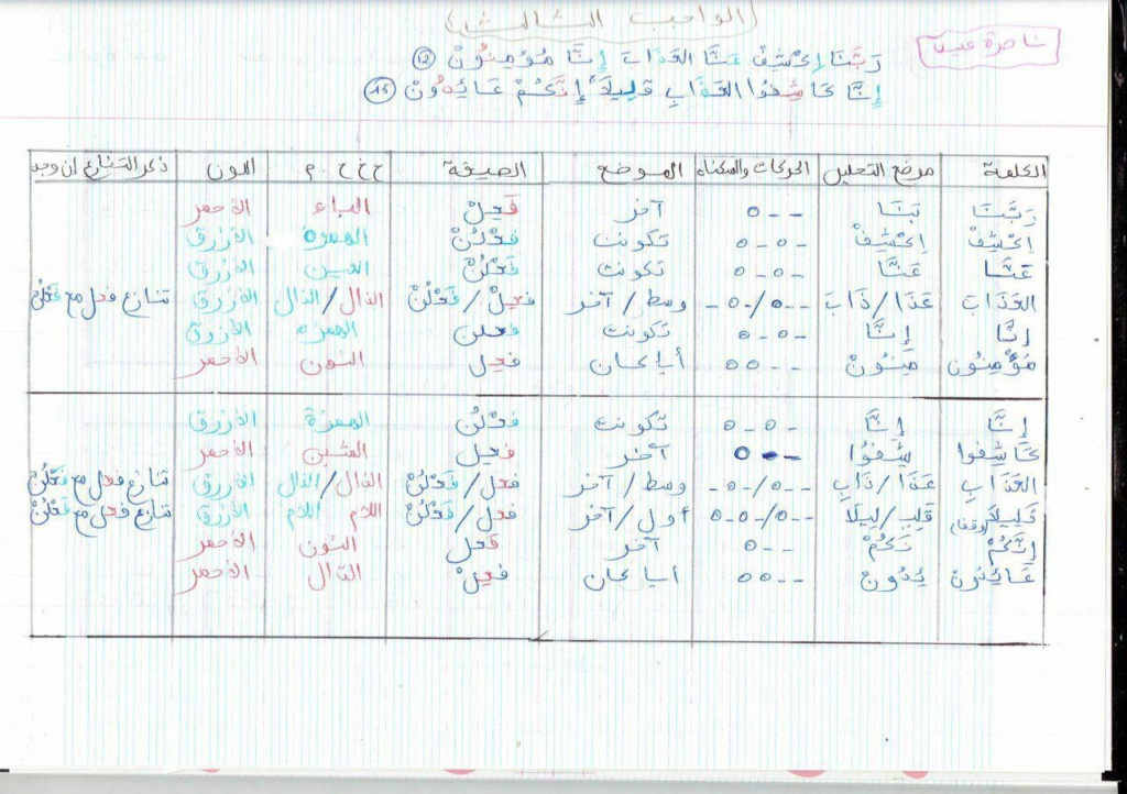 الواجب الثالث / الدورة السابعة - صفحة 13 Ao_ooc26