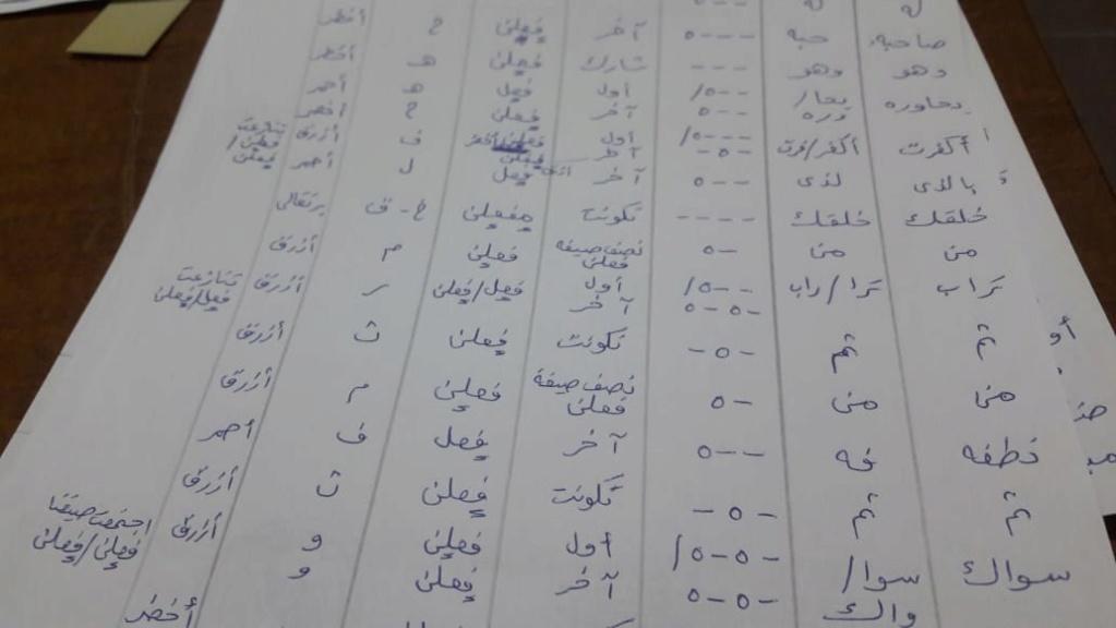 الواجب السابع / الدورة الخامسة Ao_yac19