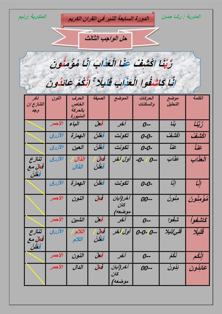 الواجب الثالث / الدورة السابعة - صفحة 2 Aoa15