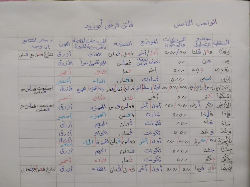 الواجب الخامس / الدورة السابعة - صفحة 13 Aoa16
