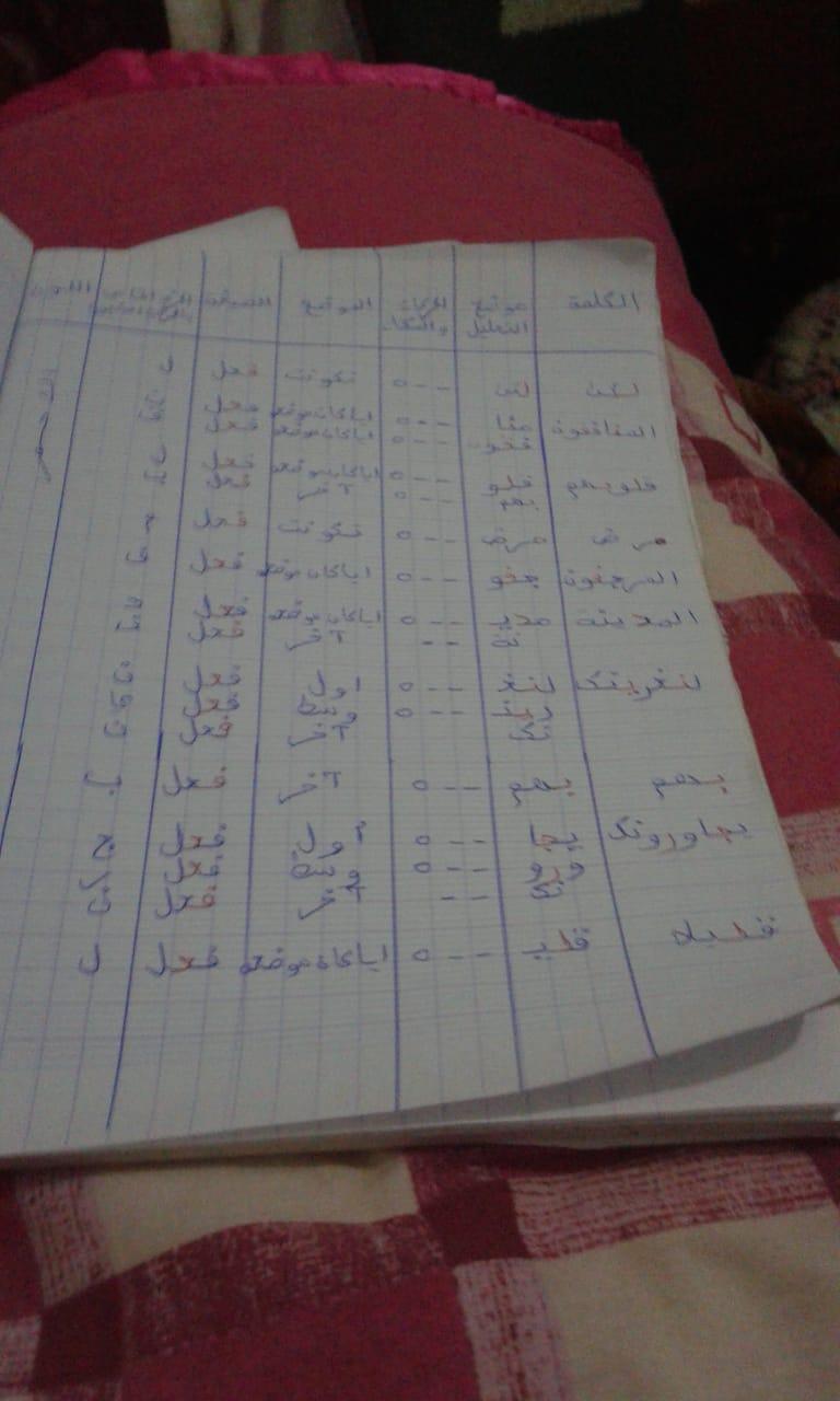 الواجب الثاني/ الدورة الخامسة - صفحة 5 Aoa_a_19