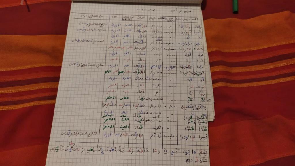 الواجب الخامس/ الدورة السادسة - صفحة 5 Aoa_a_27
