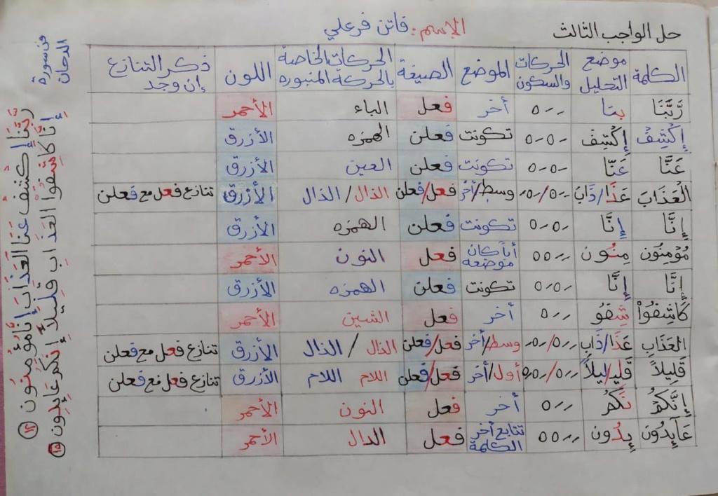 الواجب الثالث / الدورة السابعة - صفحة 14 Aoa_aa20