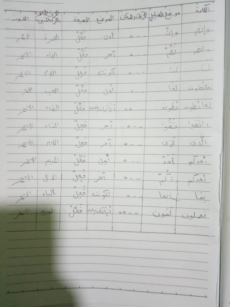 الواجب الثاني / الدورة السابعة - صفحة 14 Aoa_ao27