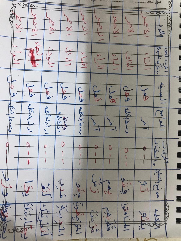الواجب الثاني/ الدورة الخامسة - صفحة 3 Aoa_ca10