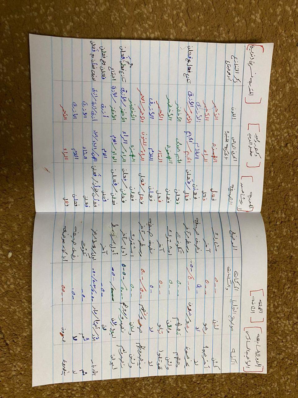 الواجب السادس/ الدورة السابعة - صفحة 5 Aoa_ca15