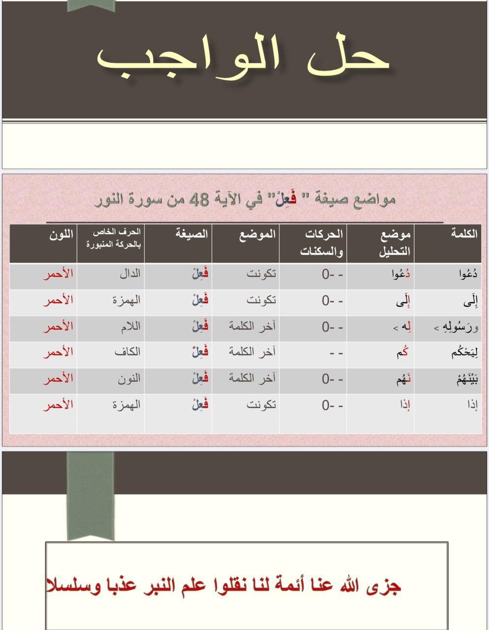 الواجب الأول / الدورة السابعة - صفحة 5 Aoa_ea12