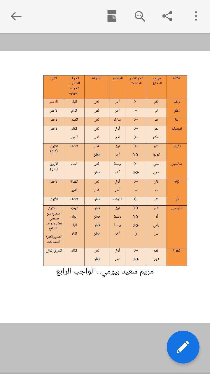 الواجب الرابع / الدورة السابعة  - صفحة 13 Aoa_oc15