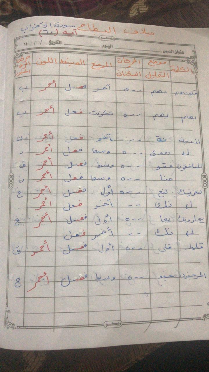 الواجب الثاني/ الدورة الخامسة - صفحة 3 Aoaa10