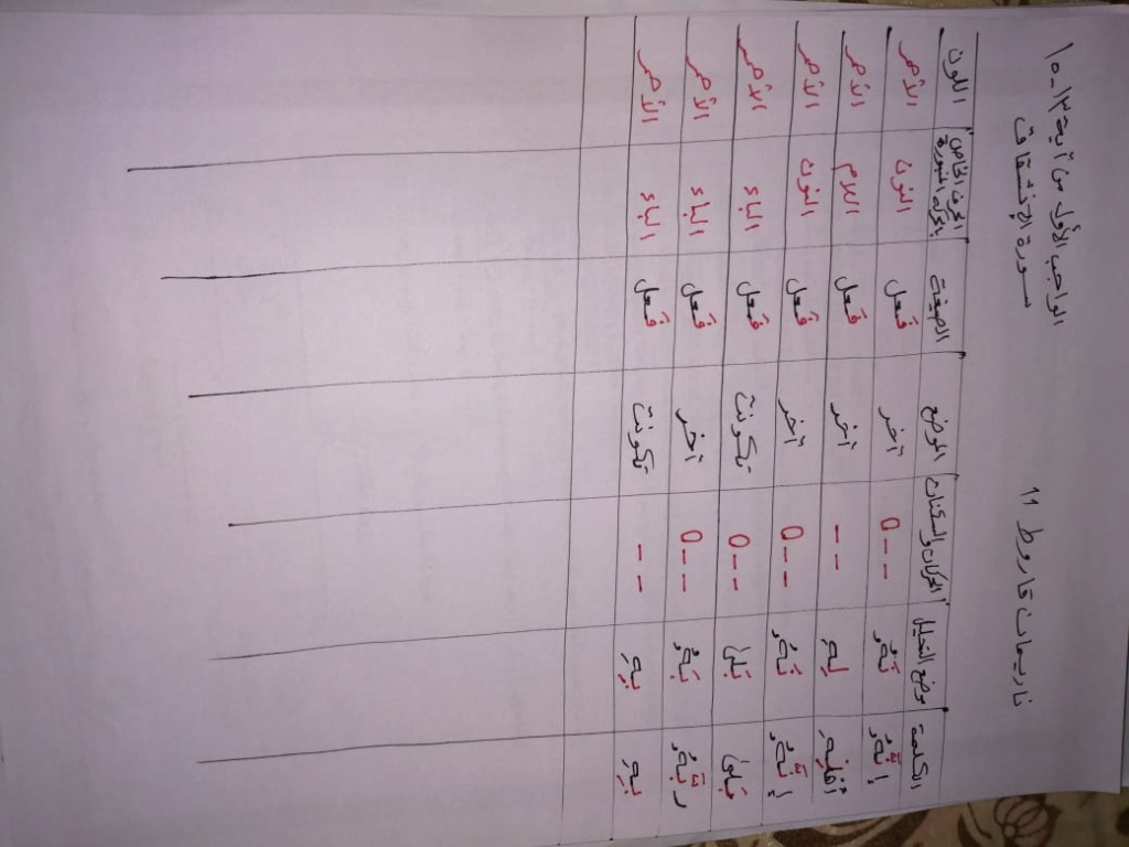 الواجب الأول / الدورة السادسة  - صفحة 3 Aoaa_a16