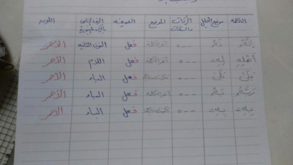 الواجب الأول / الدورة السادسة  - صفحة 4 Aoaa_a17