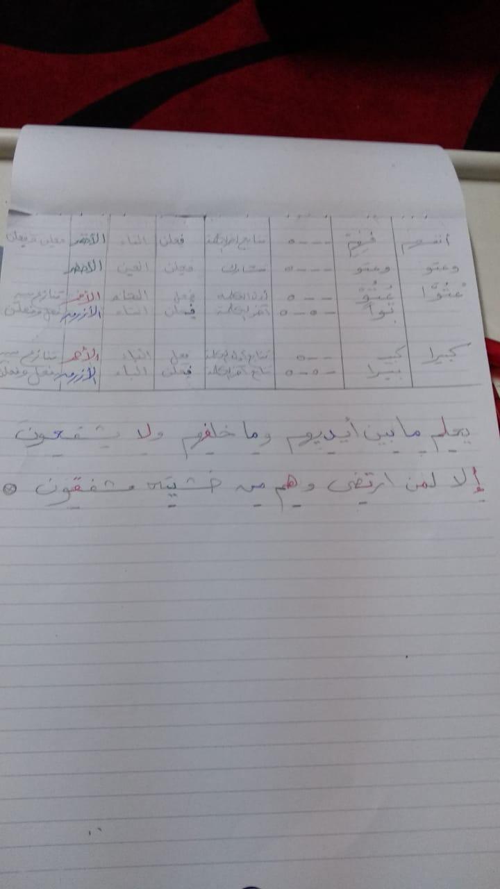 الواجب الخامس/ الدورة السادسة - صفحة 2 Aoaa_a25
