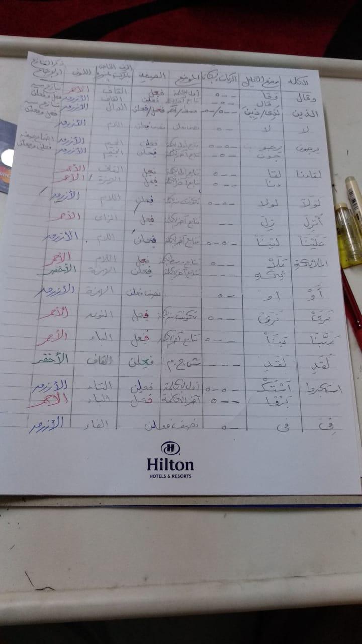 الواجب الخامس/ الدورة السادسة - صفحة 2 Aoaa_a26