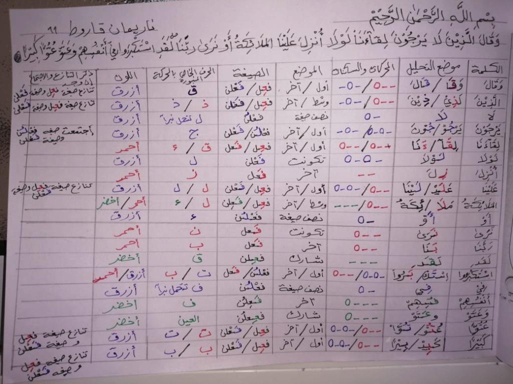 الواجب الخامس/ الدورة السادسة - صفحة 3 Aoaa_a27
