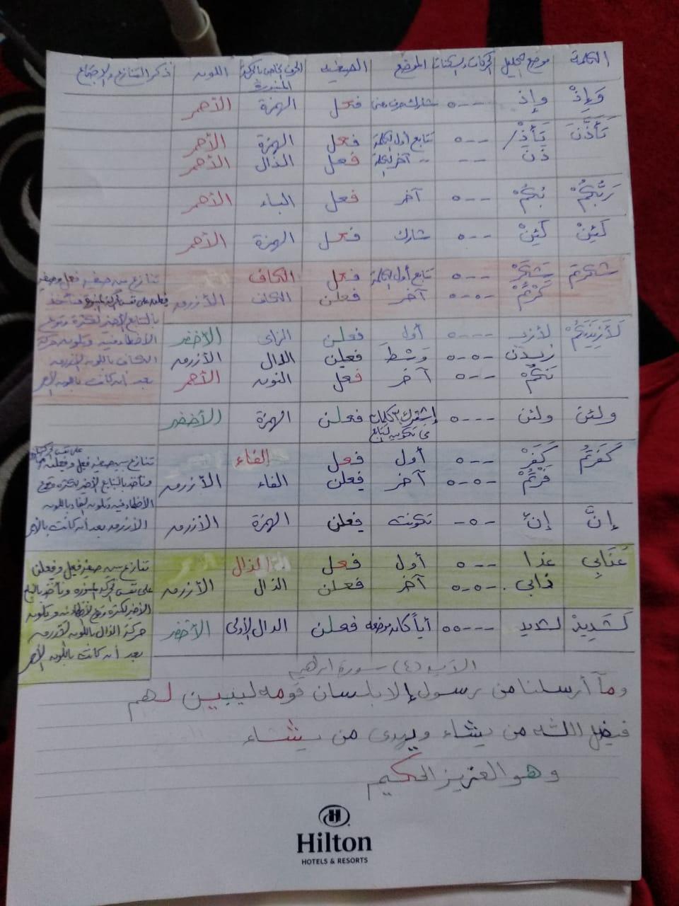 الواجب السادس/ الدورة السادسة - صفحة 3 Aoaa_a30