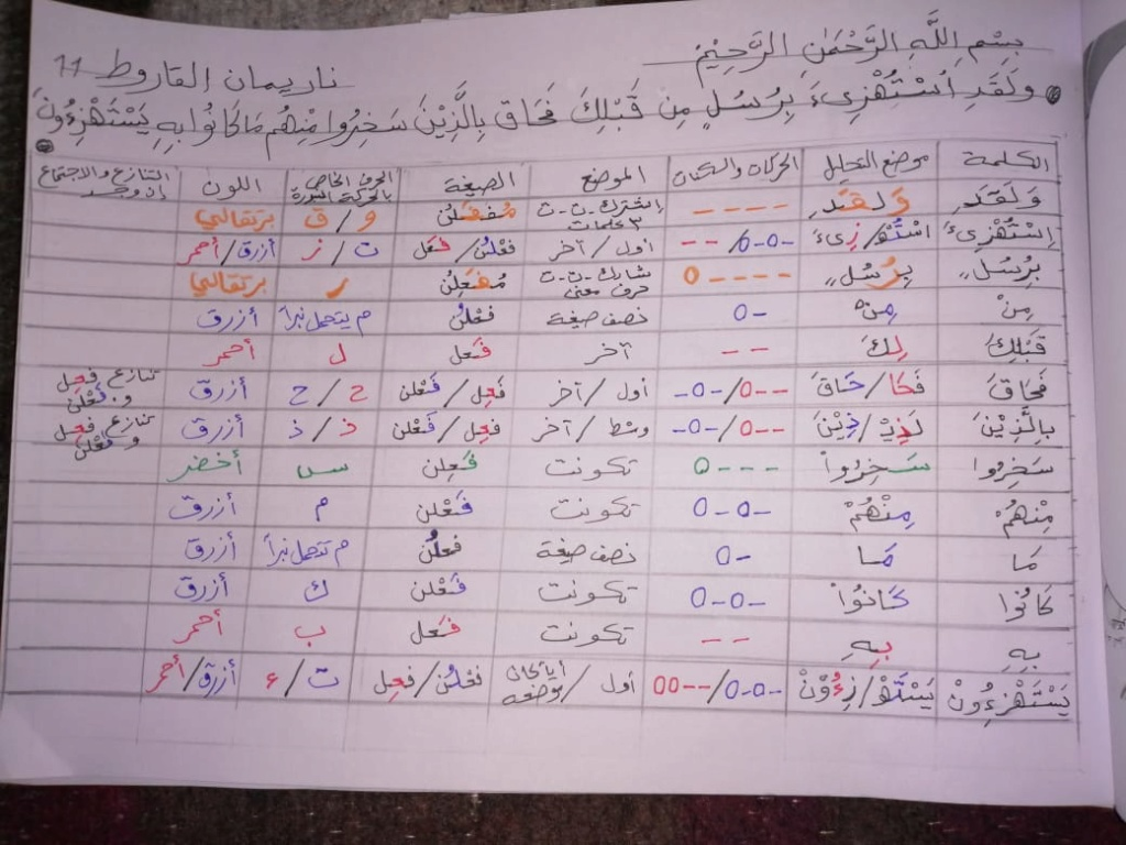 الواجب السابع/ الدورة السادسة Aoaa_a32