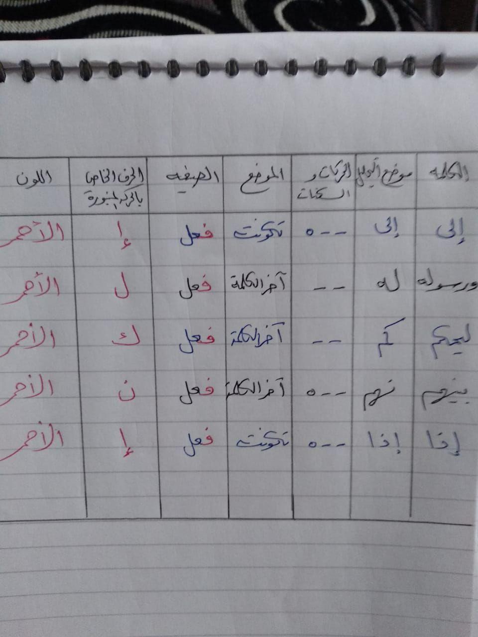 الواجب الأول / الدورة السابعة - صفحة 4 Aoaa_a33