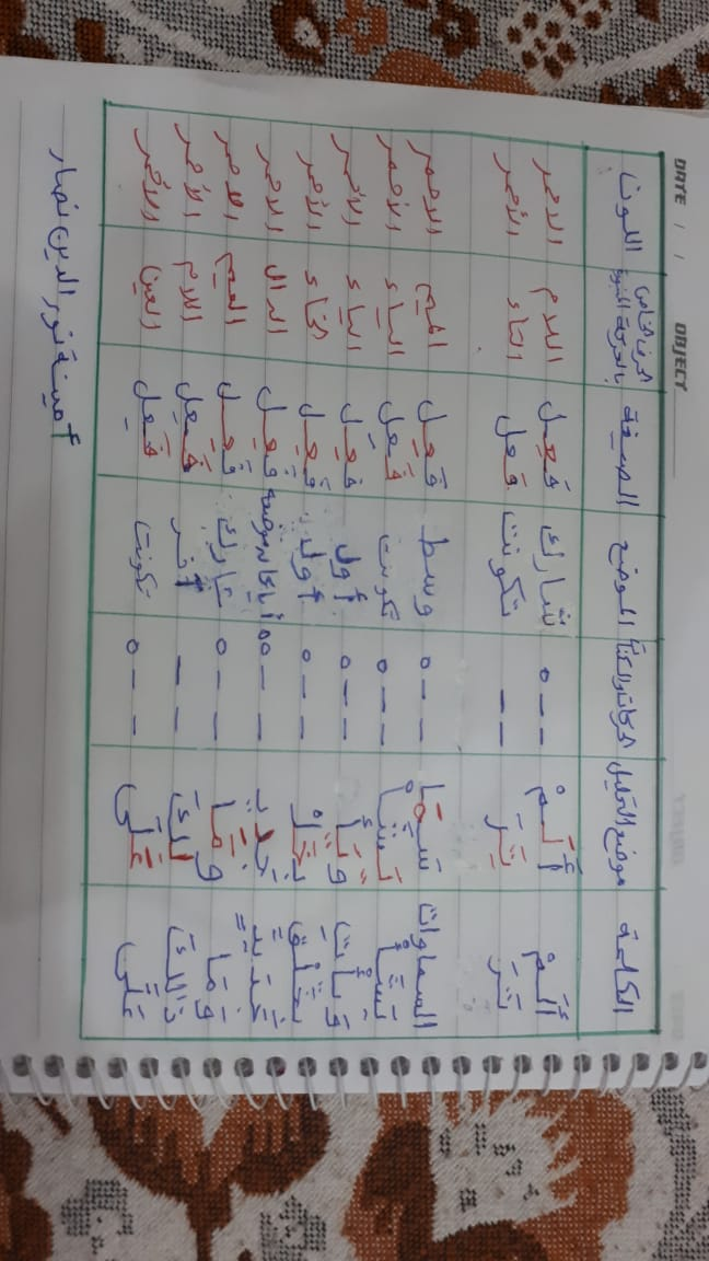 الواجب الثاني / الدورة السادسة - صفحة 4 Aoao_a15