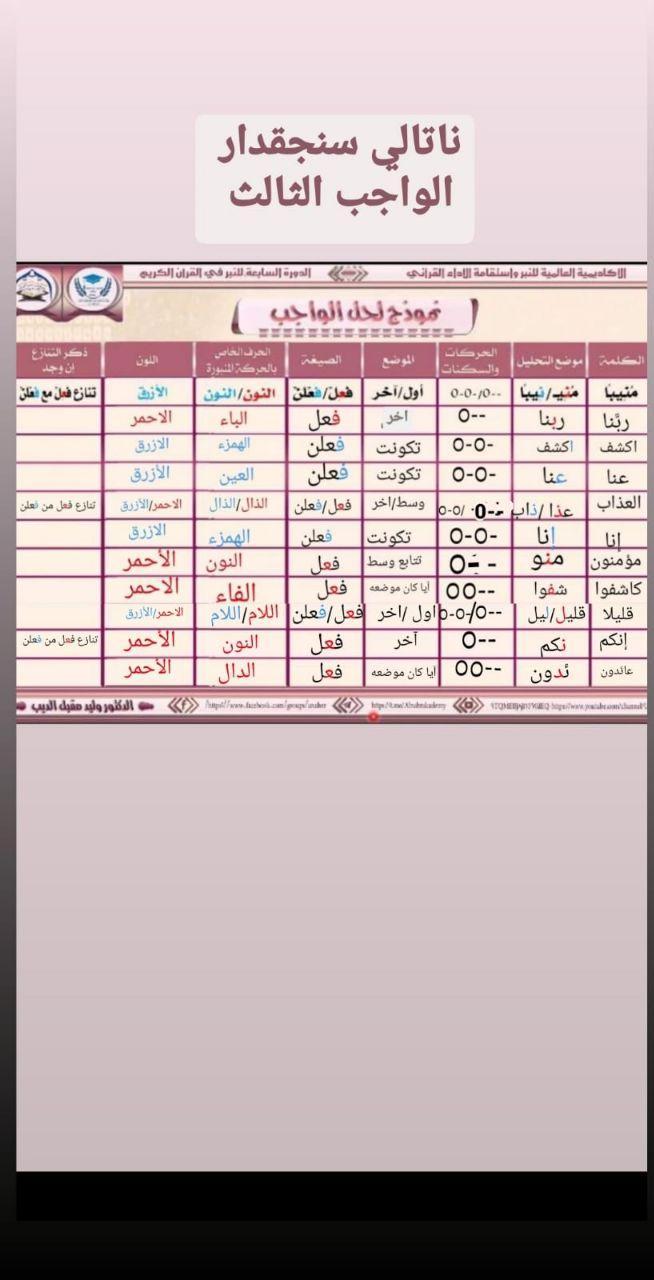 الواجب الثالث / الدورة السابعة - صفحة 12 Aoao_a35